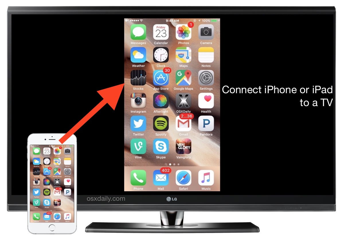 Screen Mirroring iPhone: Connect iPhone or iPad to your TV