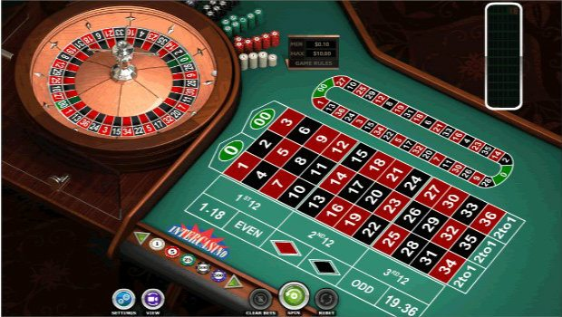The Perfect Guide To Make The Most Out Of Online Casino Games